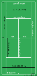 220px-Tennis_court_imperial.svg